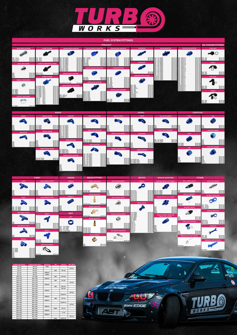 Plakat Turboworks Złączek i nypli Wersja językowa Angielska - GRUBYGARAGE - Sklep Tuningowy
